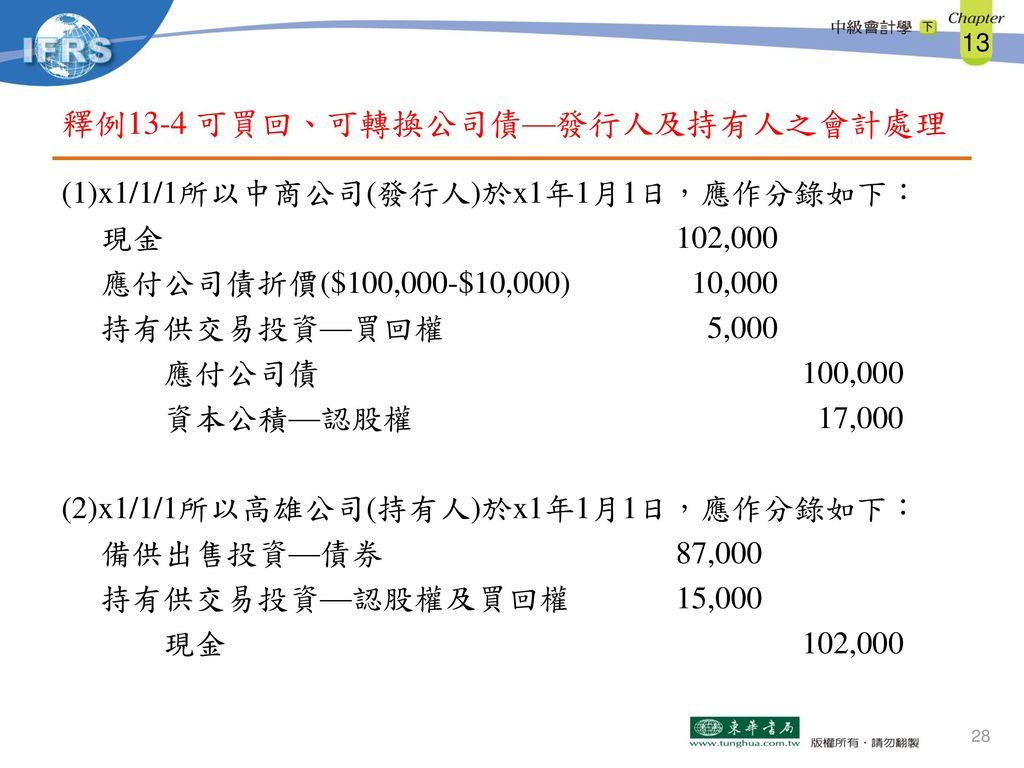 釋例13-4 可買回、可轉換公司債—發行人及持有人之會計處理