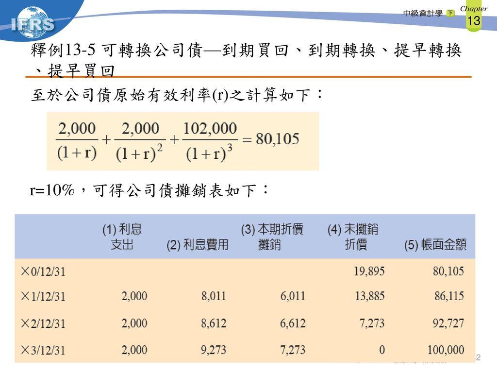 釋例13-5 可轉換公司債—到期買回、到期轉換、提早轉換、提早買回