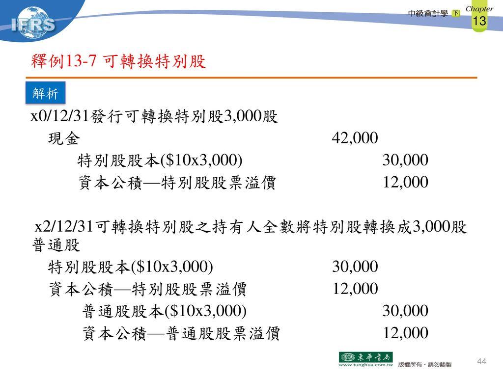 釋例13-7 可轉換特別股