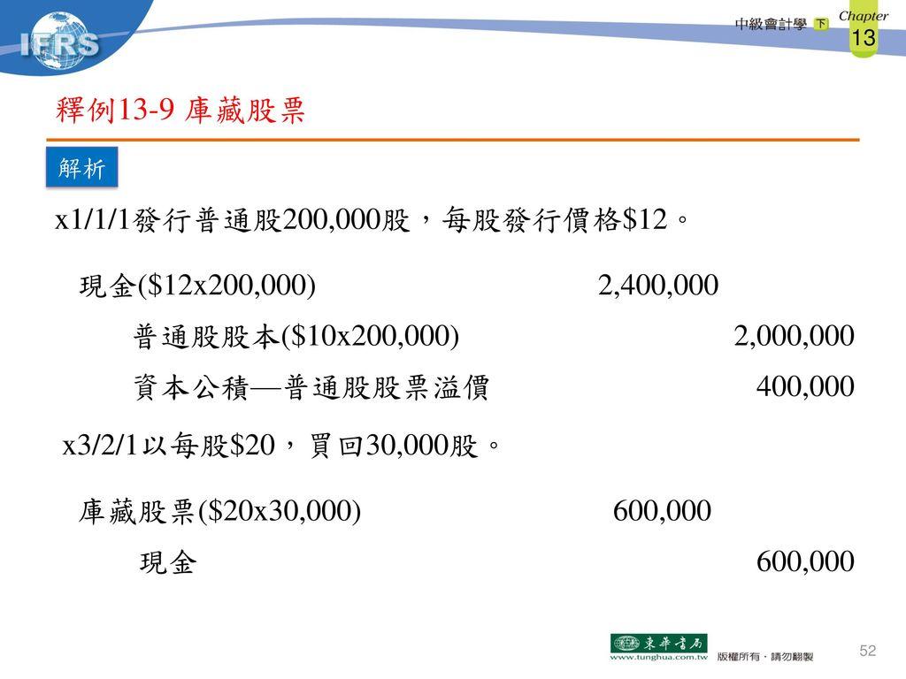 釋例13-9 庫藏股票