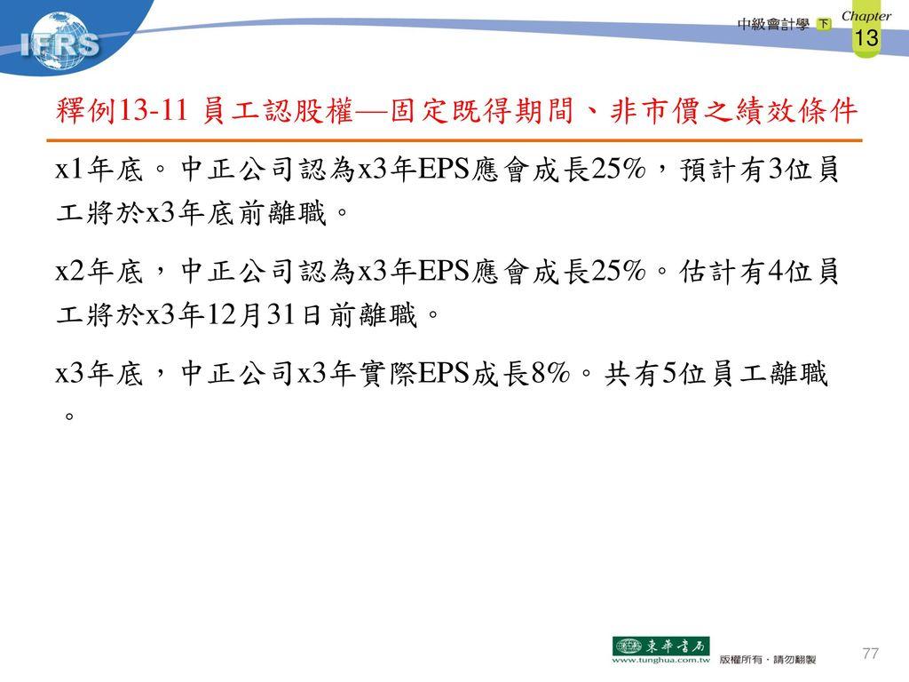 釋例13-11 員工認股權—固定既得期間、非市價之績效條件