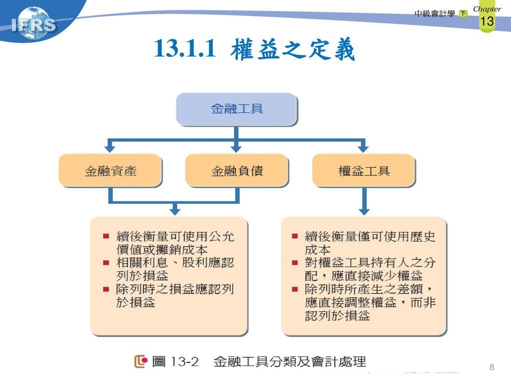 13.1.1 權益之定義