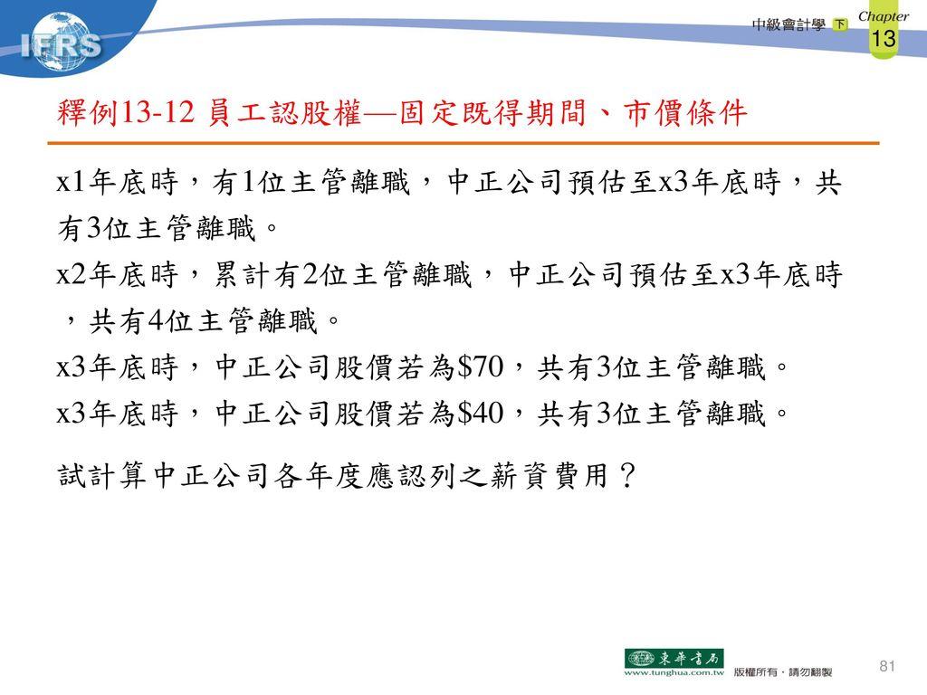 釋例13-12 員工認股權—固定既得期間、市價條件