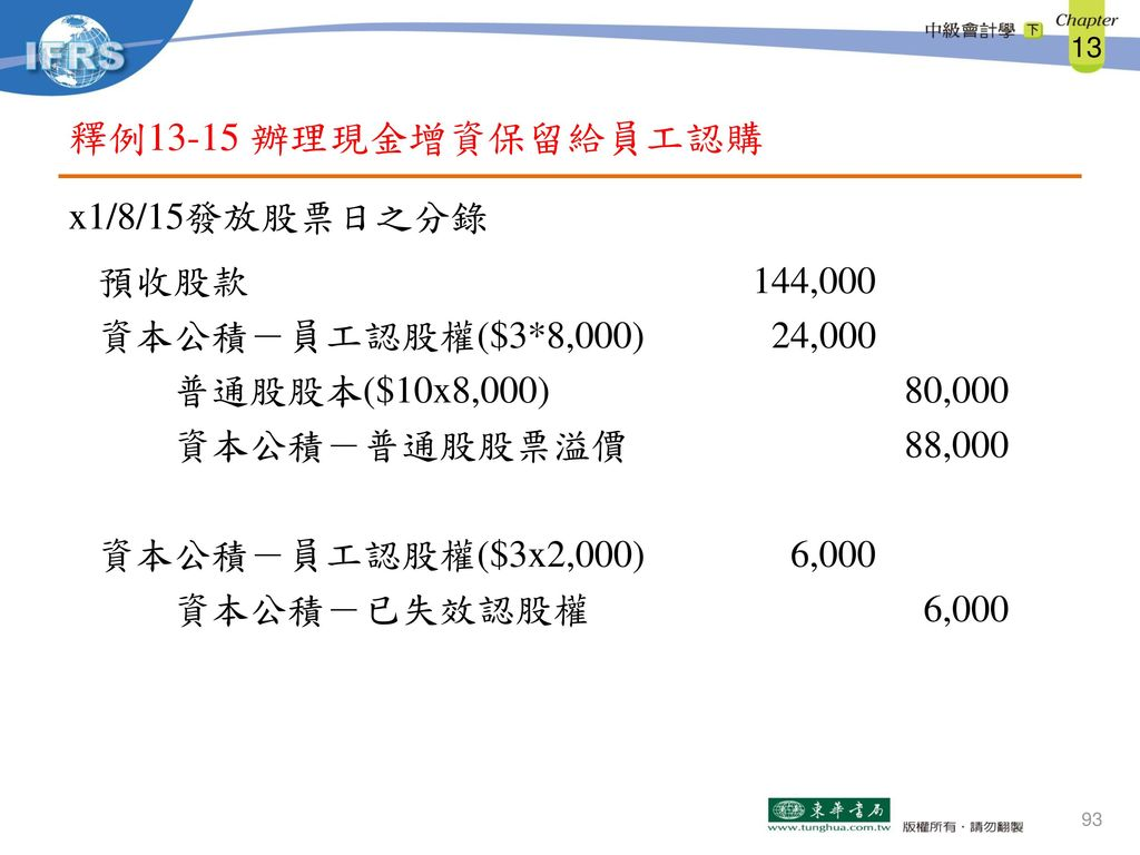 釋例13-15 辦理現金增資保留給員工認購