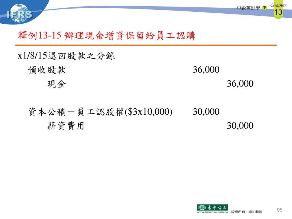 釋例13-15 辦理現金增資保留給員工認購 x1/8/15退回股款之分錄 預收股款 36,000 現金 36,000 資本公積-員工認股權($3x10,000) 30,000 薪資費用 30,000
