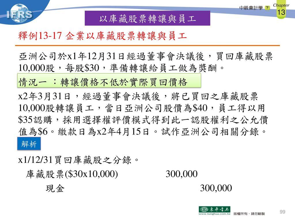 釋例13-17 企業以庫藏股票轉讓與員工 以庫藏股票轉讓與員工