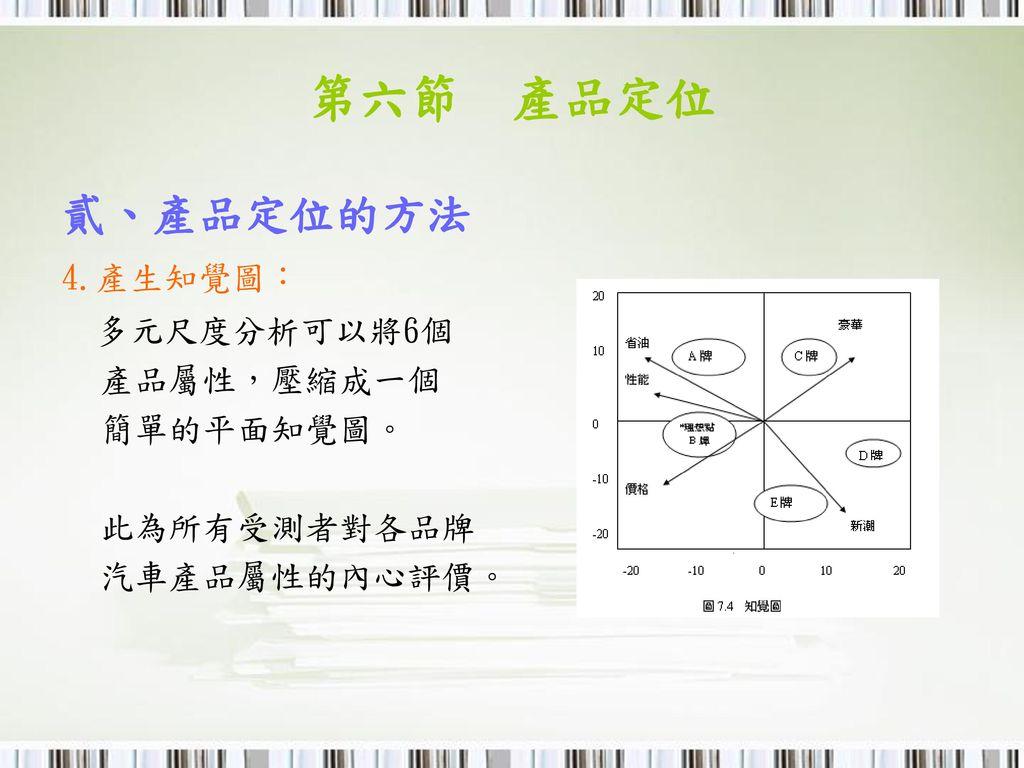 第六節 產品定位 貳、產品定位的方法 4.產生知覺圖: