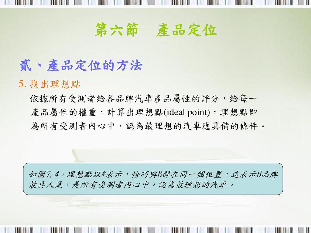 第六節 產品定位 貳、產品定位的方法 5. 找出理想點