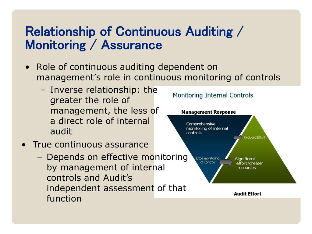 relationship between internal audit and risk management