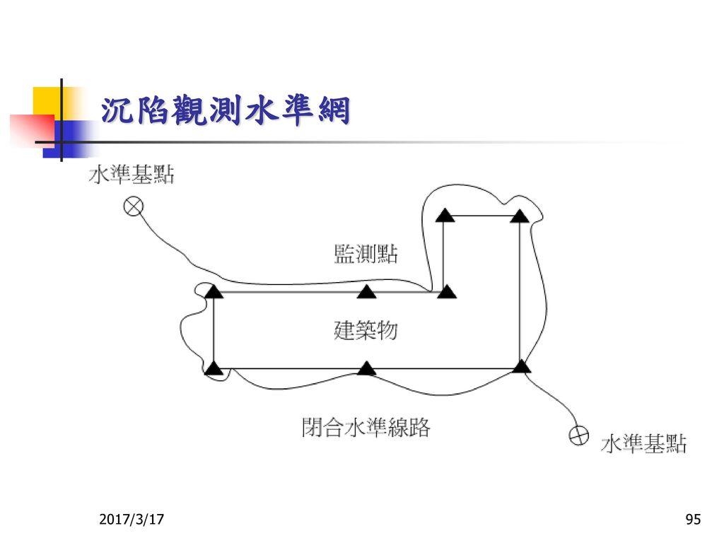 沉陷觀測水準網 2017/3/17