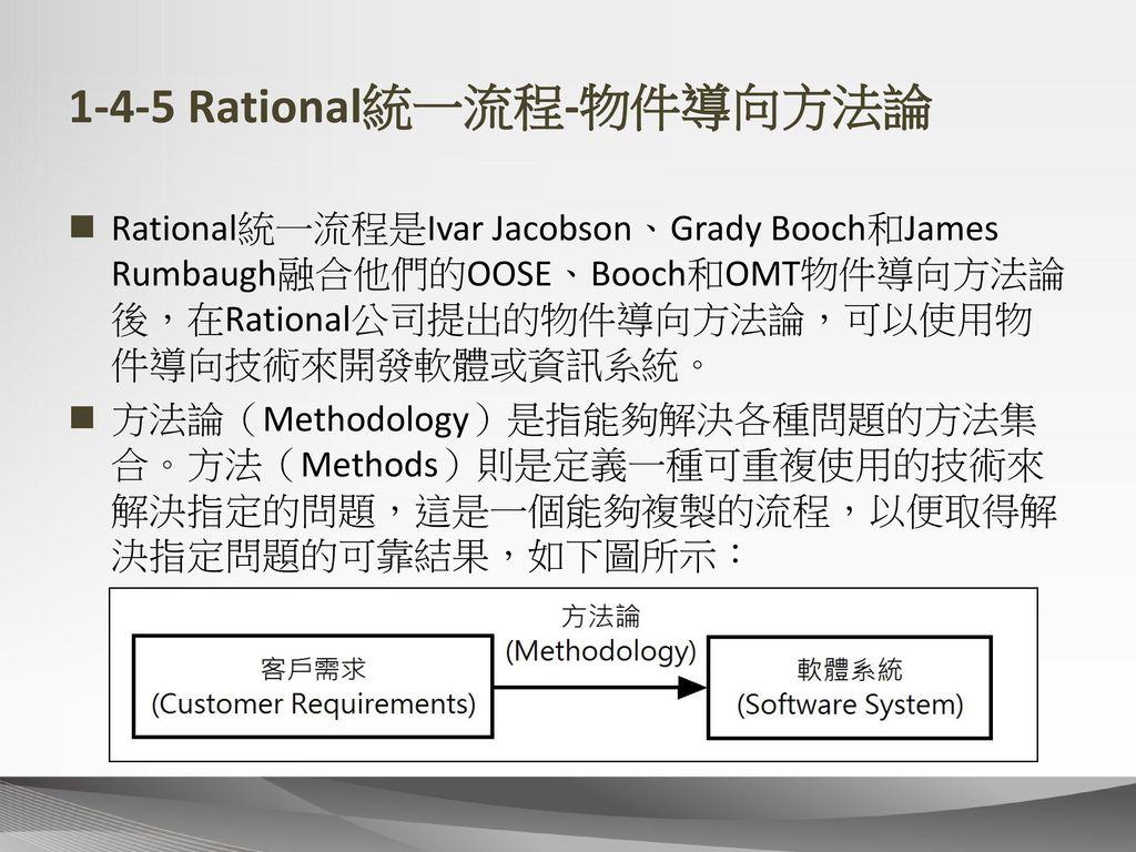 1-4-5 Rational統一流程-物件導向方法論