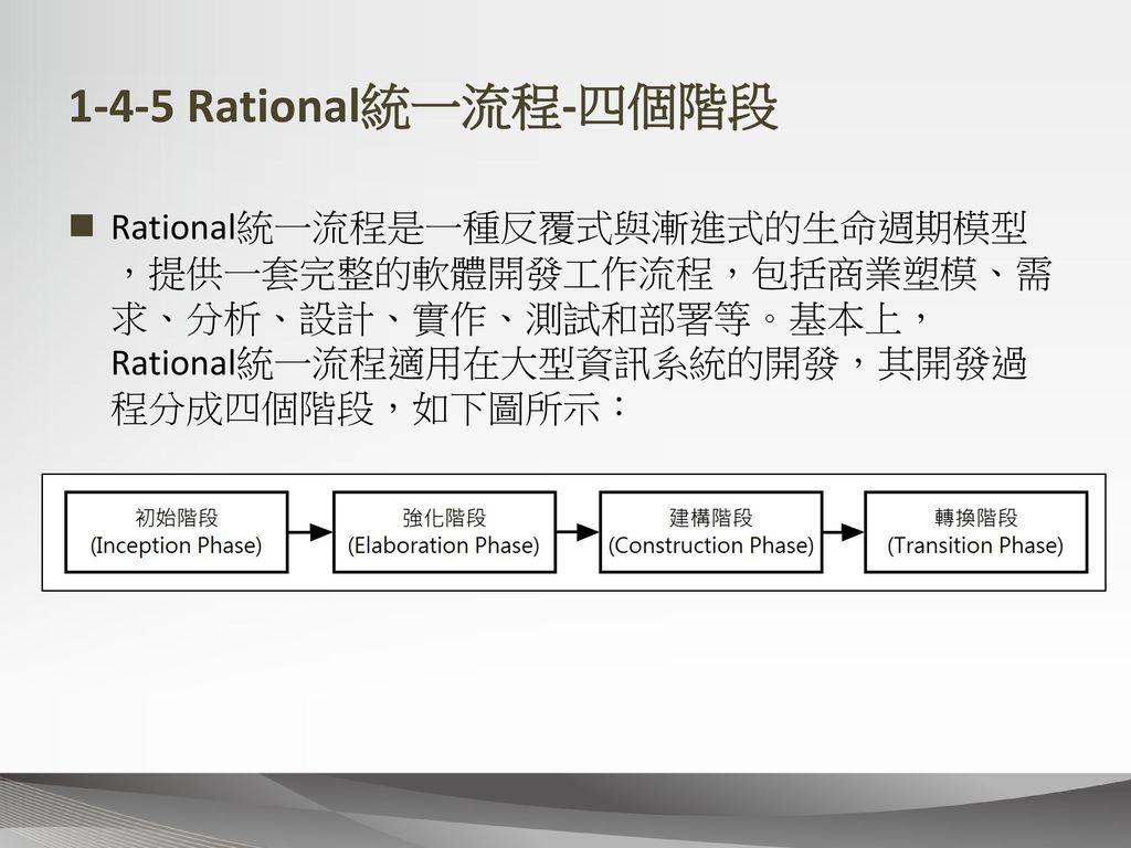 1-4-5 Rational統一流程-四個階段 Rational統一流程是一種反覆式與漸進式的生命週期模型,提供一套完整的軟體開發工作流程,包括商業塑模、需求、分析、設計、實作、測試和部署等。基本上,Rational統一流程適用在大型資訊系統的開發,其開發過程分成四個階段,如下圖所示: