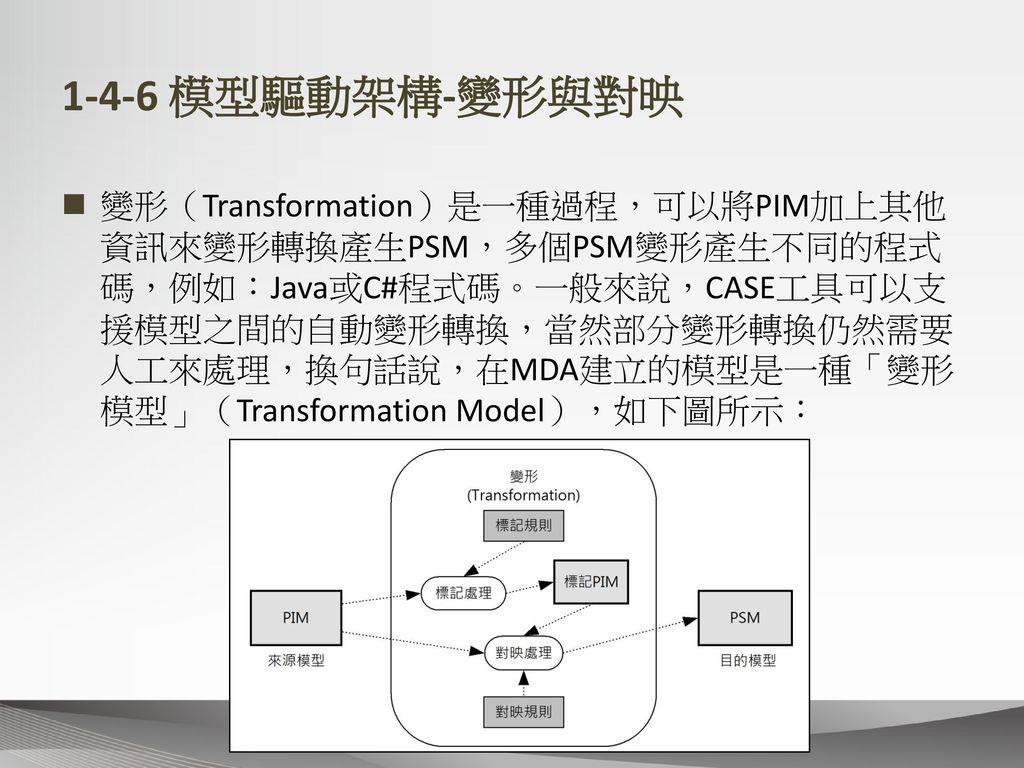 1-4-6 模型驅動架構-變形與對映