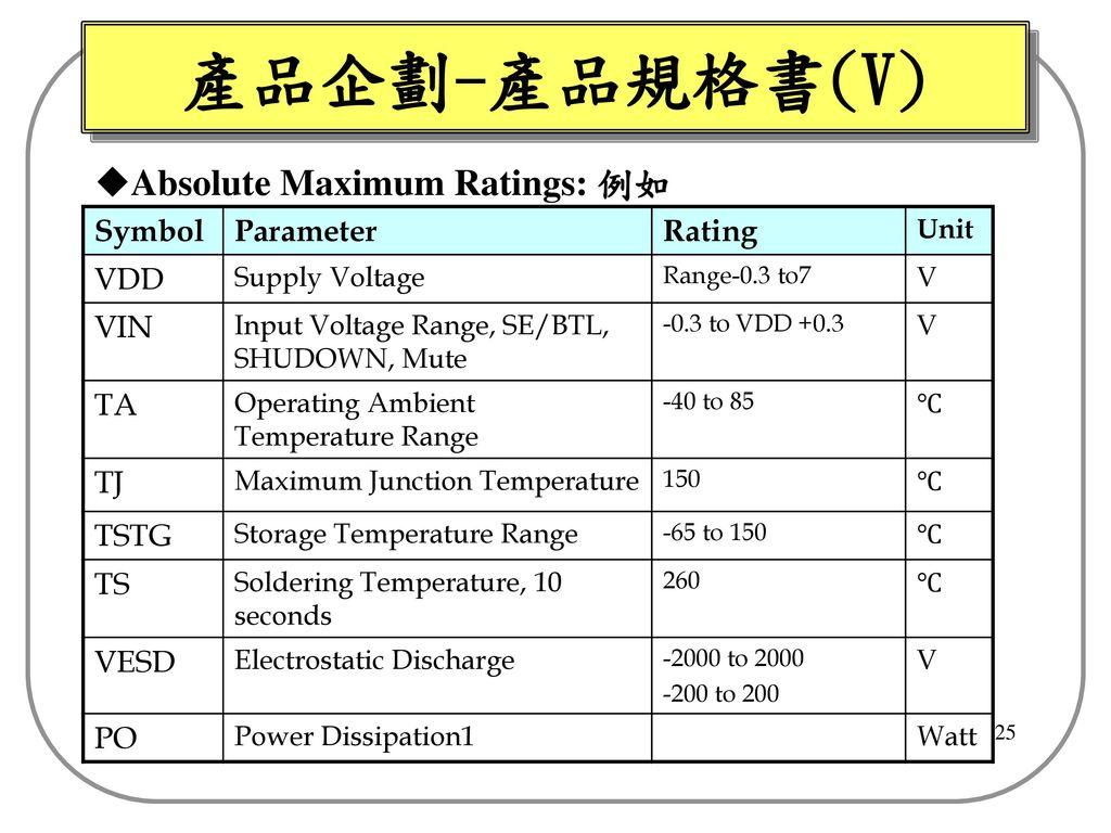 產品企劃-產品規格書(V) Absolute Maximum Ratings: 例如 Symbol Parameter Rating VDD