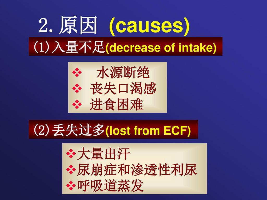 2.原因 (causes) (1)入量不足(decrease of intake) 水源断绝 丧失口渴感 进食困难
