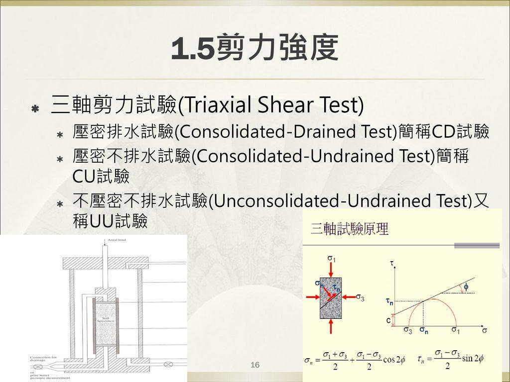 1.5剪力強度 三軸剪力試驗(Triaxial Shear Test)