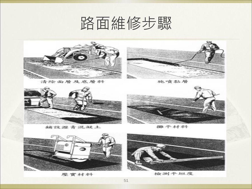 路面維修步驟