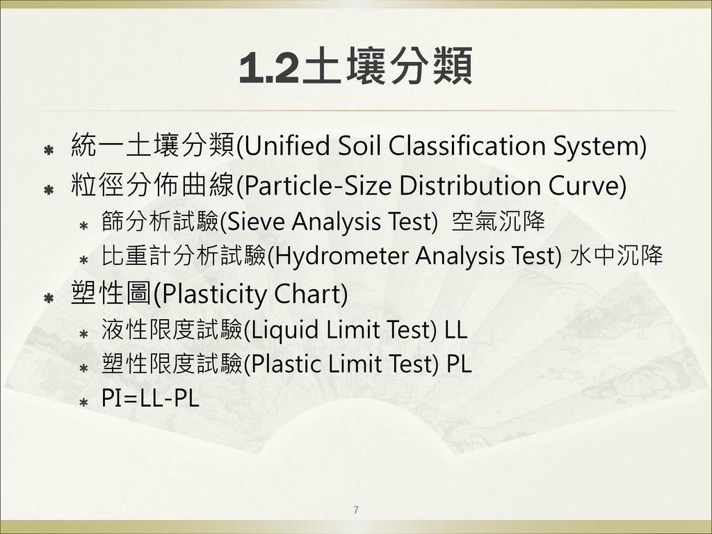1.2土壤分類 統一土壤分類(Unified Soil Classification System)