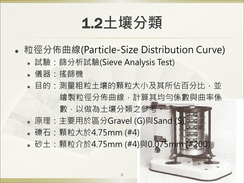 1.2土壤分類 粒徑分佈曲線(Particle-Size Distribution Curve)