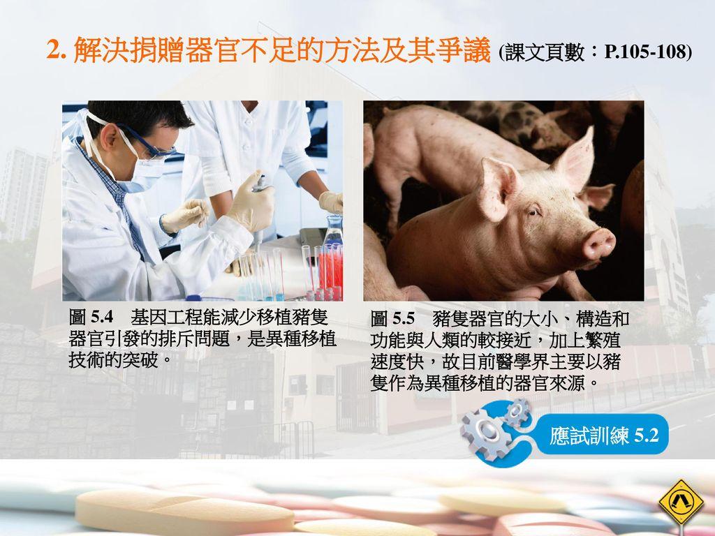 2. 解決捐贈器官不足的方法及其爭議 (課文頁數:P.105-108)