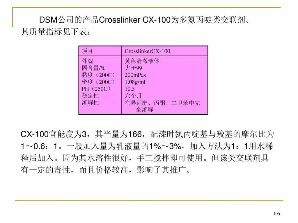 DSM公司的产品Crosslinker CX-100为多氮丙啶类交联剂。 其质量指标见下表: