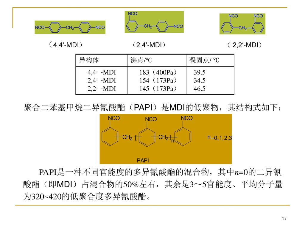 (4,4'-MDI) (2,4'-MDI) ( 2,2'-MDI)