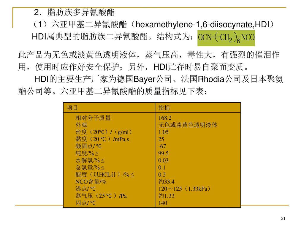 (1)六亚甲基二异氰酸酯(hexamethylene-1,6-diisocynate,HDI) HDI属典型的脂肪族二异氰酸酯。结构式为: