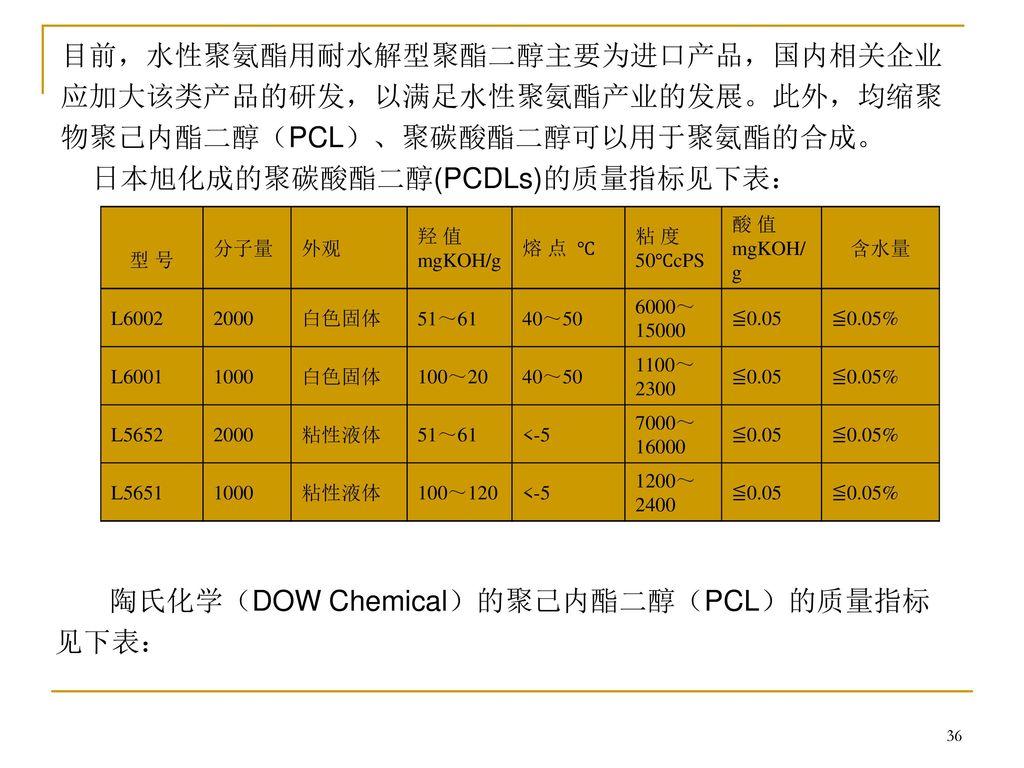 日本旭化成的聚碳酸酯二醇(PCDLs)的质量指标见下表: