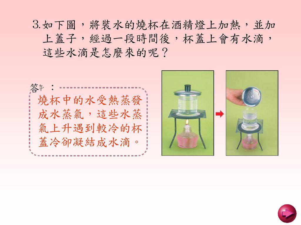 ⒊如下圖,將裝水的燒杯在酒精燈上加熱,並加