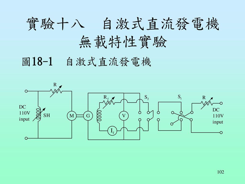 實驗十八 自激式直流發電機無載特性實驗 圖18-1 自激式直流發電機