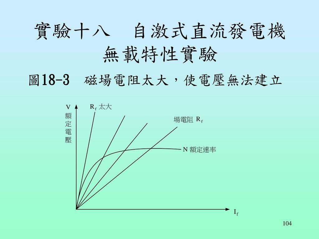 實驗十八 自激式直流發電機無載特性實驗 圖18-3 磁場電阻太大,使電壓無法建立
