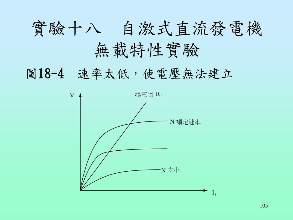 實驗十八 自激式直流發電機無載特性實驗 圖18-4 速率太低,使電壓無法建立