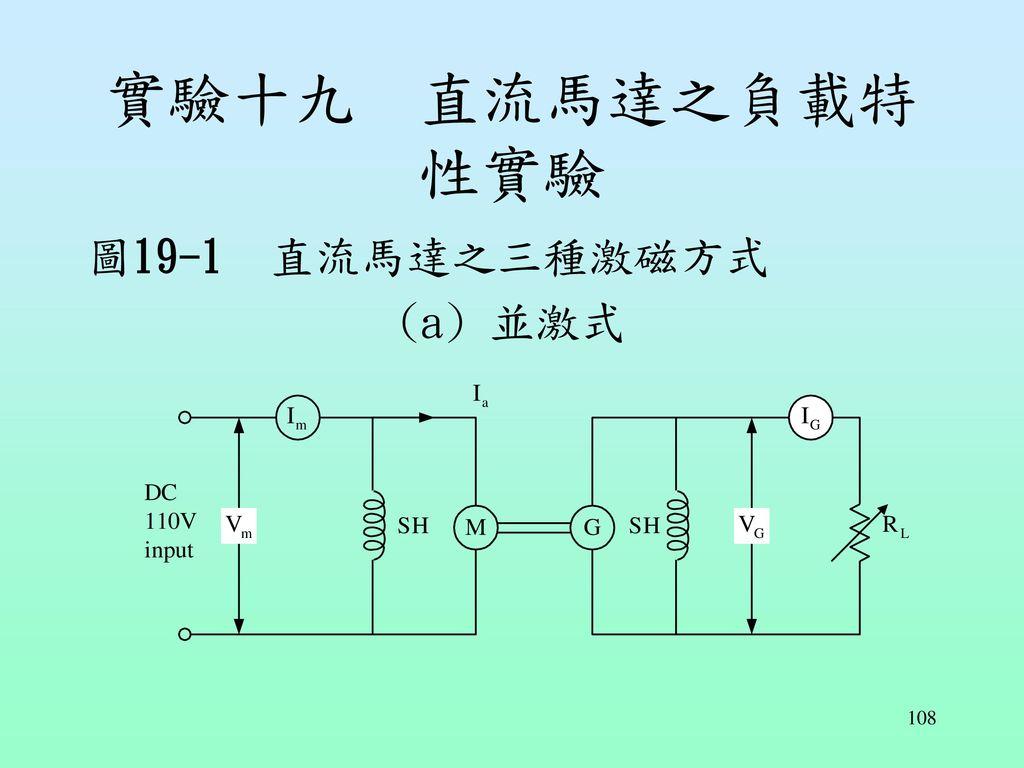 實驗十九 直流馬達之負載特性實驗 圖19-1 直流馬達之三種激磁方式 (a) 並激式