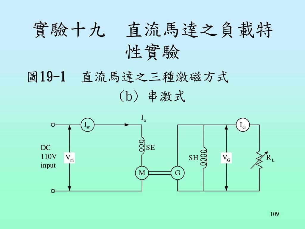 實驗十九 直流馬達之負載特性實驗 圖19-1 直流馬達之三種激磁方式 (b) 串激式