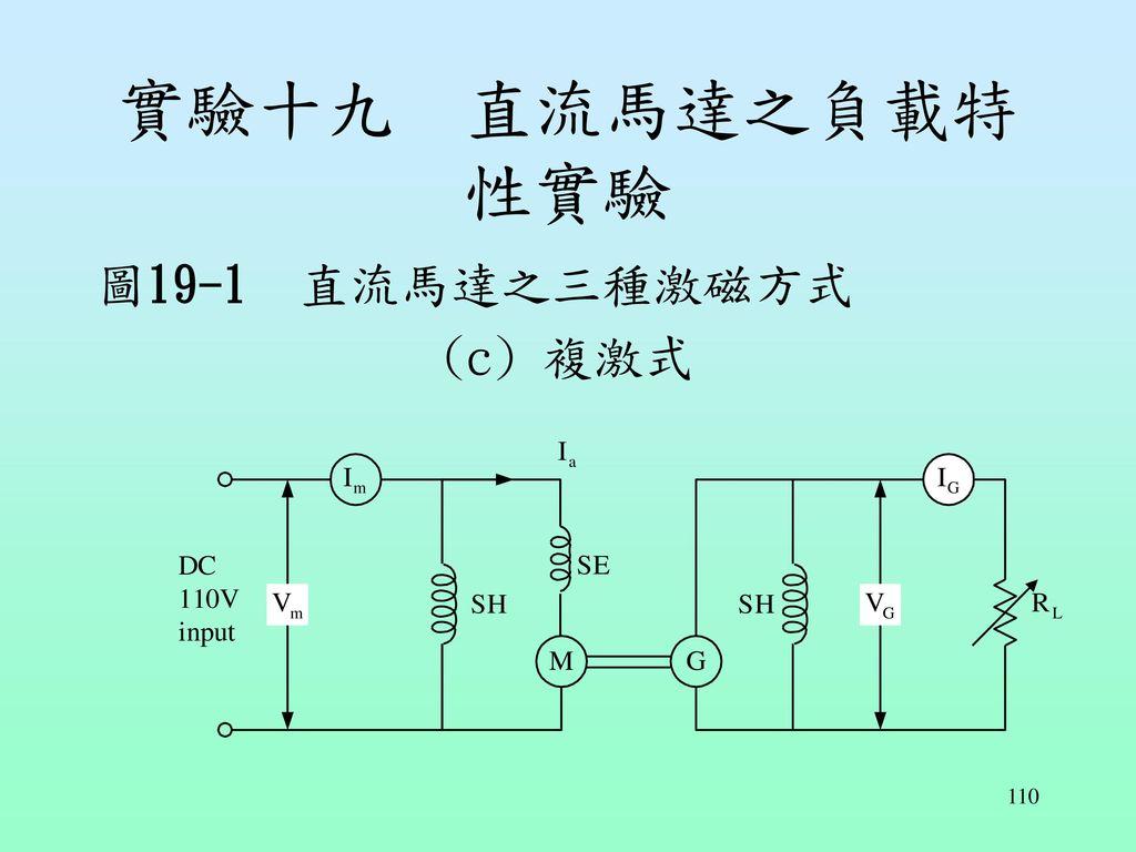 實驗十九 直流馬達之負載特性實驗 圖19-1 直流馬達之三種激磁方式 (c) 複激式