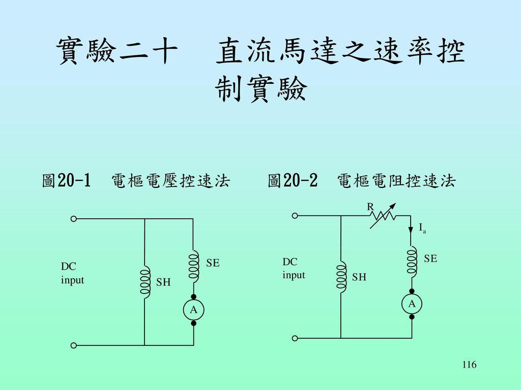 實驗二十 直流馬達之速率控制實驗 圖20-1 電樞電壓控速法 圖20-2 電樞電阻控速法