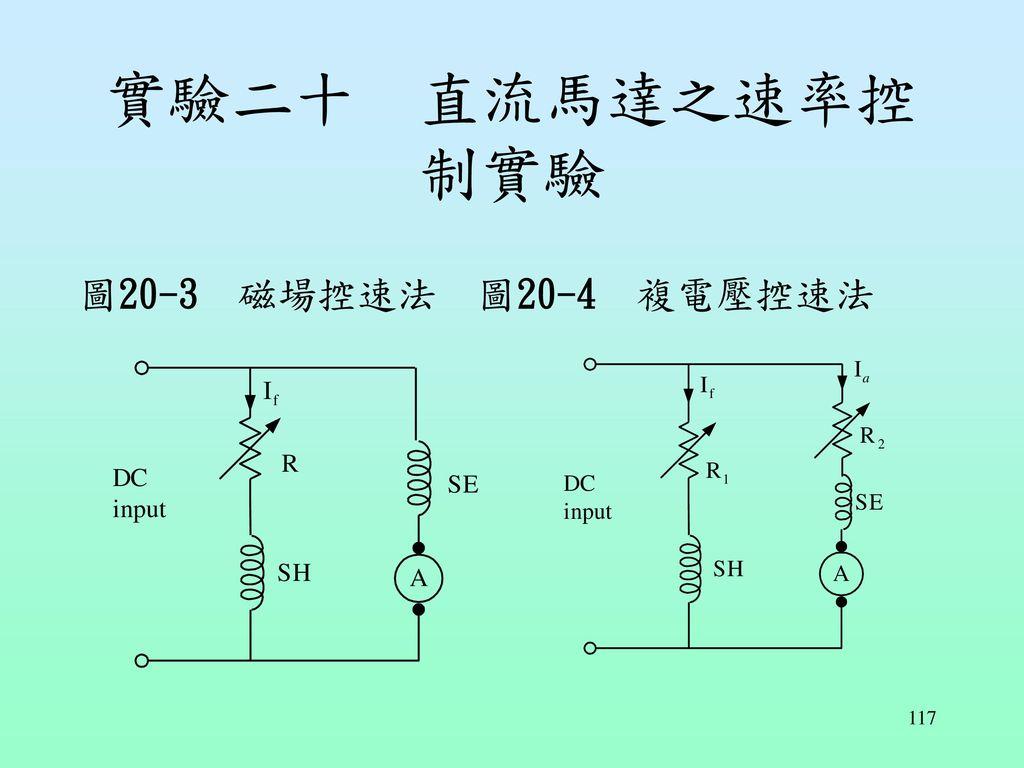 實驗二十 直流馬達之速率控制實驗 圖20-3 磁場控速法 圖20-4 複電壓控速法