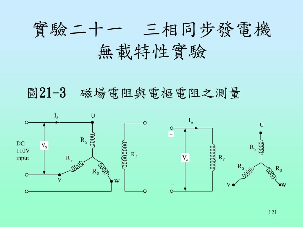 實驗二十一 三相同步發電機無載特性實驗 圖21-3 磁場電阻與電樞電阻之測量
