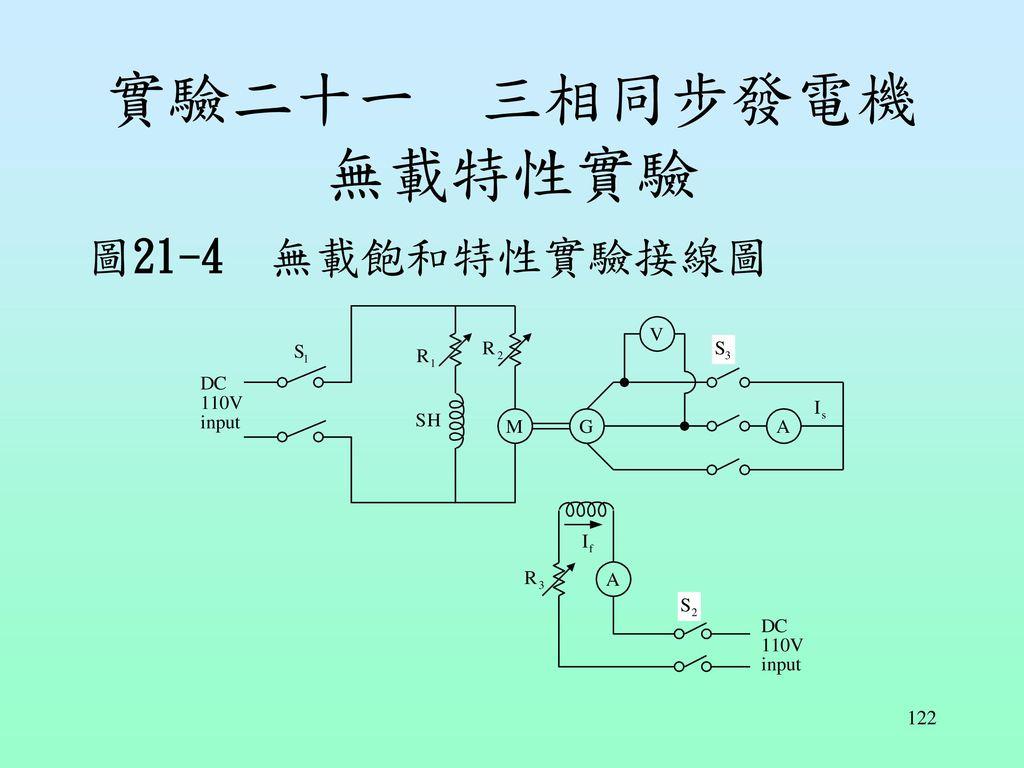 實驗二十一 三相同步發電機無載特性實驗 圖21-4 無載飽和特性實驗接線圖