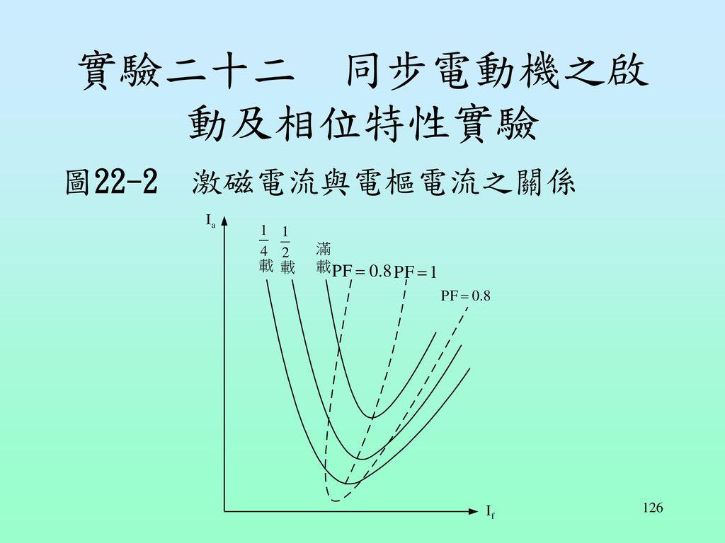 實驗二十二 同步電動機之啟動及相位特性實驗