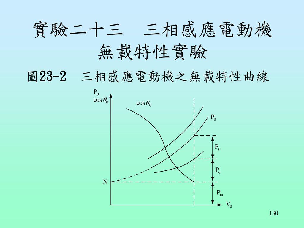 實驗二十三 三相感應電動機無載特性實驗 圖23-2 三相感應電動機之無載特性曲線
