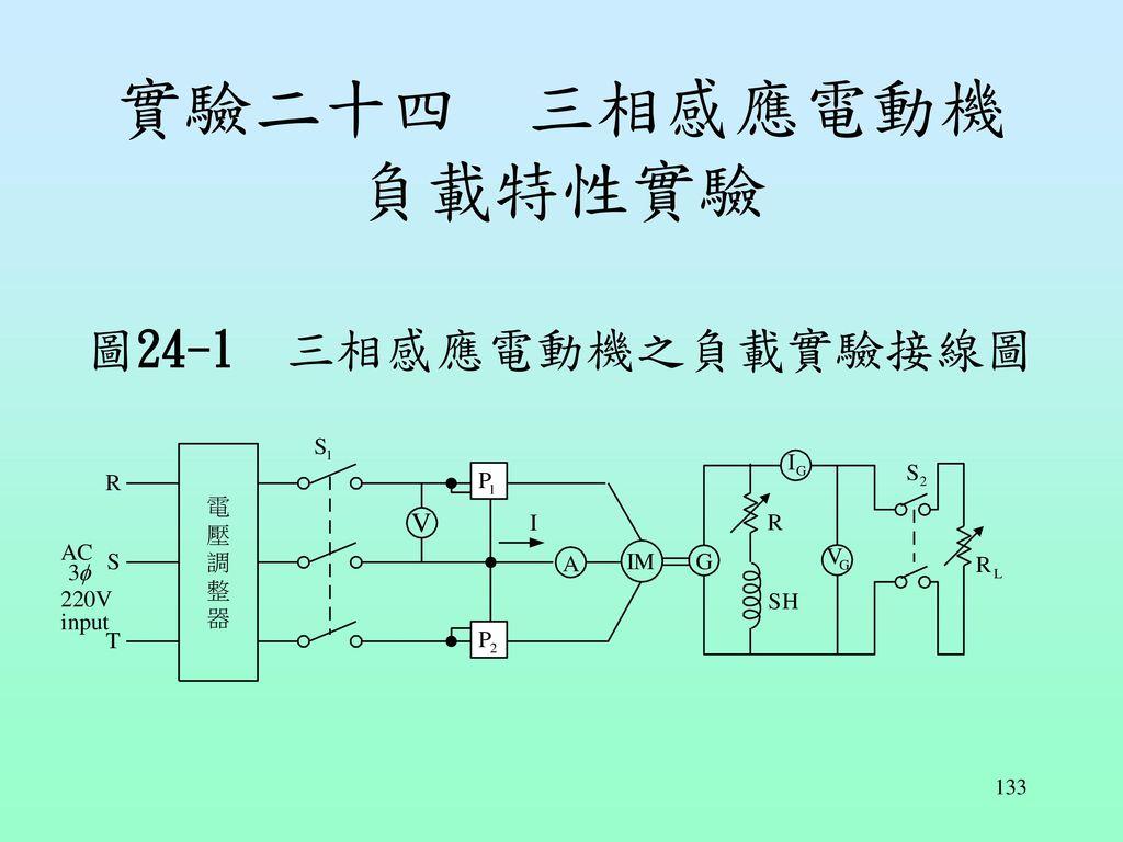 實驗二十四 三相感應電動機負載特性實驗 圖24-1 三相感應電動機之負載實驗接線圖