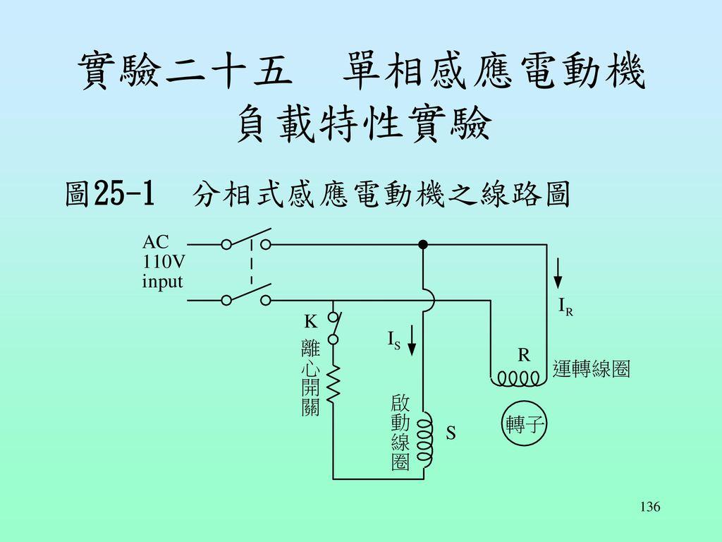 實驗二十五 單相感應電動機負載特性實驗 圖25-1 分相式感應電動機之線路圖