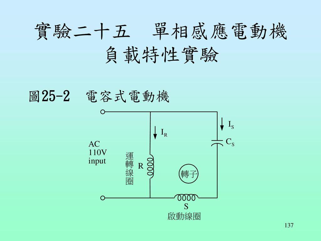 實驗二十五 單相感應電動機負載特性實驗 圖25-2 電容式電動機