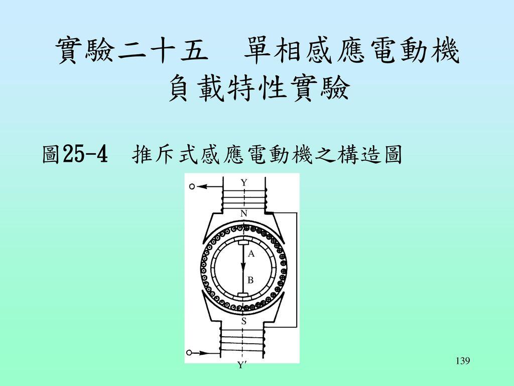 實驗二十五 單相感應電動機負載特性實驗 圖25-4 推斥式感應電動機之構造圖
