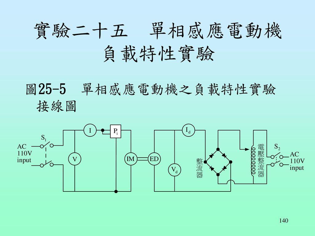 實驗二十五 單相感應電動機負載特性實驗 圖25-5 單相感應電動機之負載特性實驗接線圖