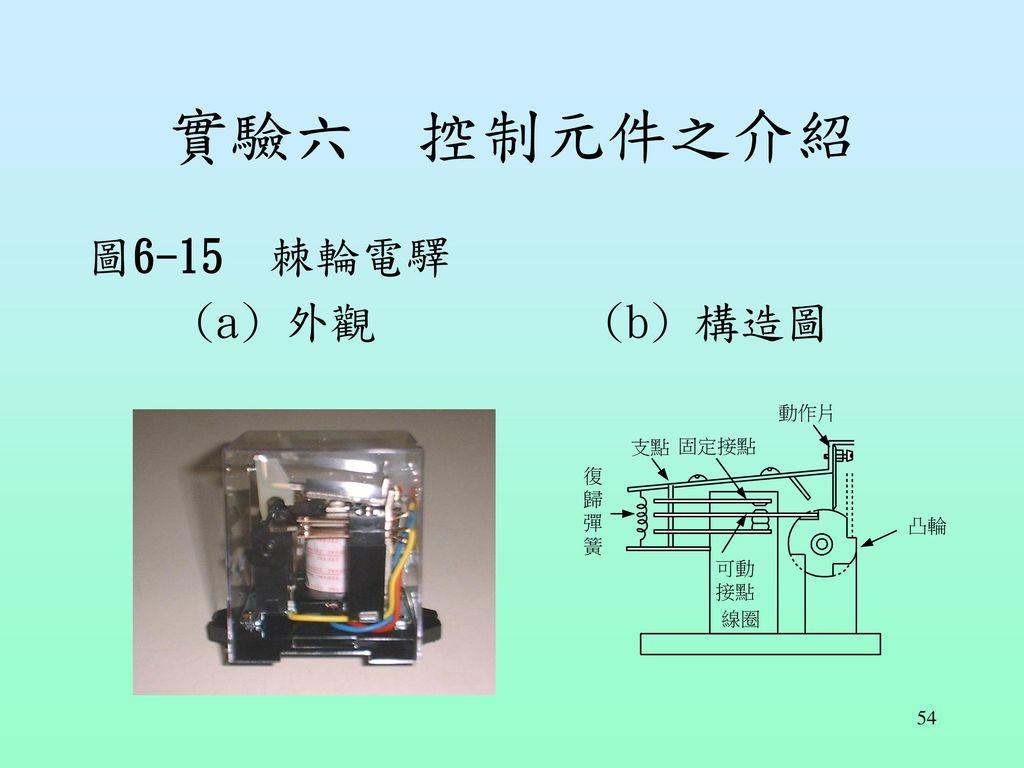 實驗六 控制元件之介紹 圖6-15 棘輪電驛 (a) 外觀 (b) 構造圖