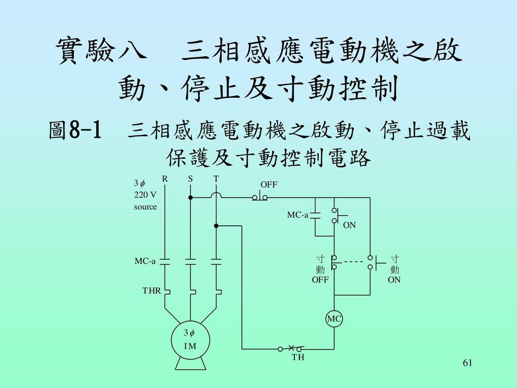 實驗八 三相感應電動機之啟動、停止及寸動控制