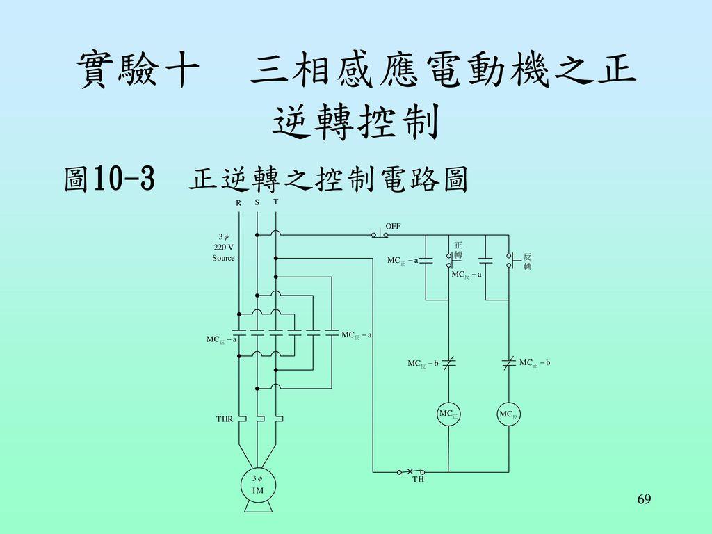 實驗十 三相感應電動機之正逆轉控制 圖10-3 正逆轉之控制電路圖