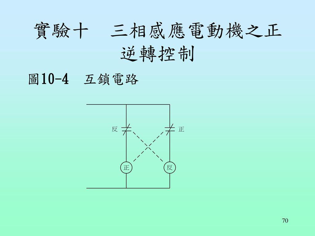 實驗十 三相感應電動機之正逆轉控制 圖10-4 互鎖電路